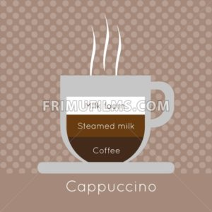 A cup of coffee with steam, with milk foam, steamed milk and cappuccino inscriptions, in outlines, over a brown background with dots, digital vector image - frimufilms.com