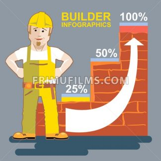 Builder man presenting an infographic - frimufilms.com