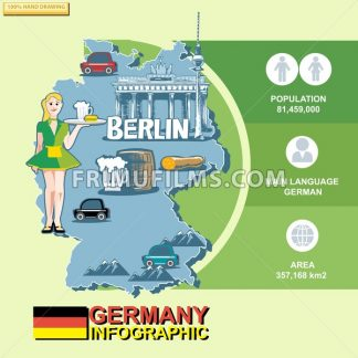 Germany, country infographic and statistical data with best sights, digital vector image - frimufilms.com