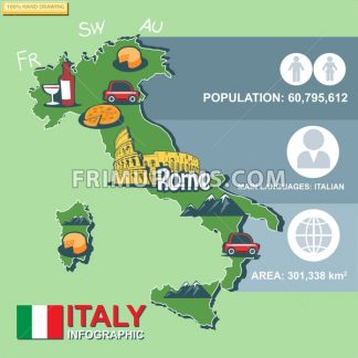Italy, country infographic and statistical data with best sights - frimufilms.com
