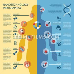 Digital smart medical nano robots concept objects color simple flat icon set collection, isolated healthcare, dna pills and implants infographics with human body - frimufilms.com