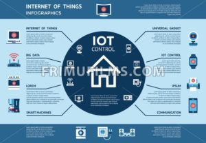 Digital vector smart home internet of things control infographics concept objects color simple flat icon set collection, isolated - frimufilms.com