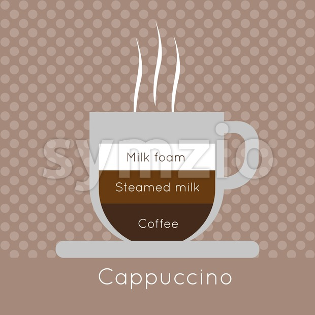 A cup of coffee with steam, with milk foam, steamed milk and cappuccino inscriptions, in outlines, over a brown background ...