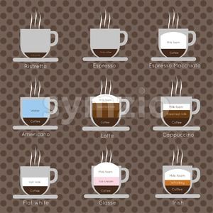 A set of coffee cups with steam, with ristretto, espresso, macchiato, cappucinno, flat white, glasse and irish inscriptions, in outlines, over a brown Stock Vector